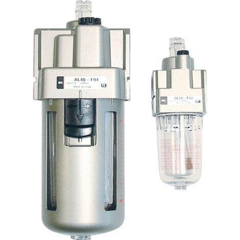 Compressed Air Lubricators