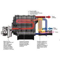 Corps de chaudière fioul à condensation 25KW sans habillage raccord cheminée GTU C 1204 /V130 (colis FT62) DE DIETRICH 100004049