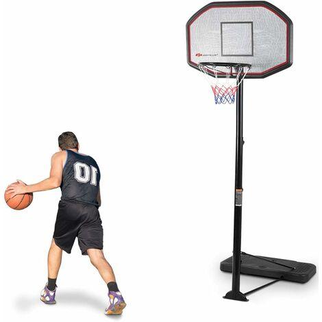 Panneau Et Panier De Basket