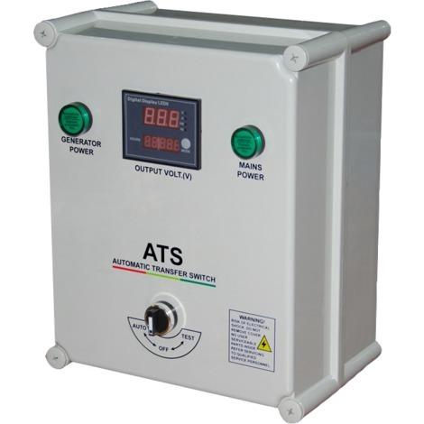 Cuadro ITC POWER para conmutacion caida de tension en la Red electrica.