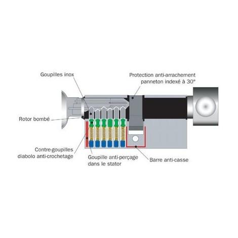 Cylindre à bouton EXEM F9 nickelé varié