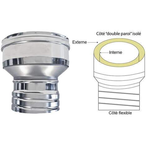 dn 130/180 adaptateur flex-dp adaptateur-flex dp