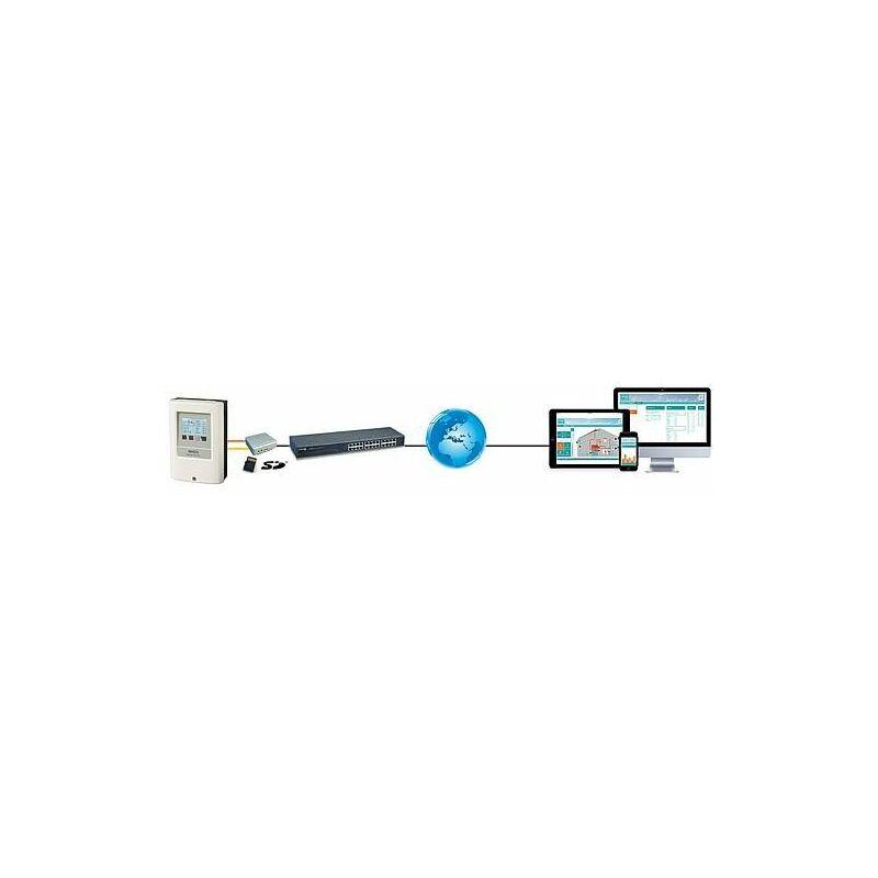 Ethernet Sorel Datalogger CAV