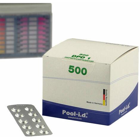 DPD 1 Rapid Tabletten Water-i.d.