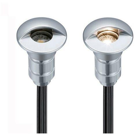Eclairage produits alimentaires