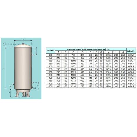 EDELSTAHL Druckkessel 80L stehend 6 bar Druckbehälter Hauswasserwerk