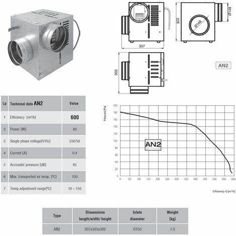 Efficient Indoor Hot Air Flow Ventilator High Temperature Distributor 600m3/h