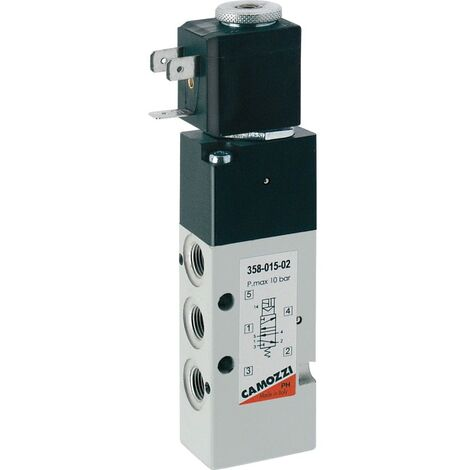 Electro-pneumatically Operated Valves