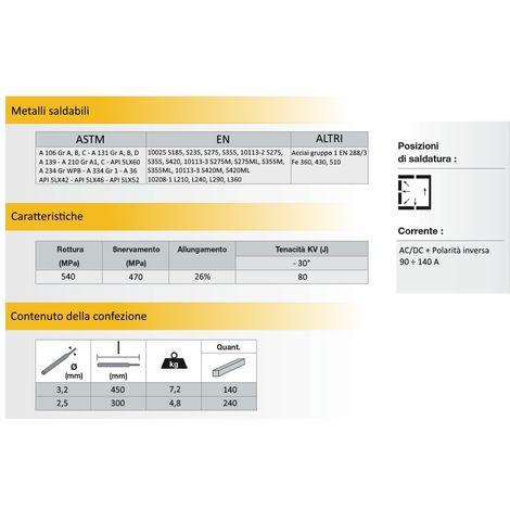 ELETTRODI BASICI INE 50 3,25X 450  CONFEZIONE DA 140 PEZZI ELETTRODO SALDATRICE
