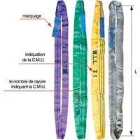 Élingue textile polyester ronde - Différentes charges maximales