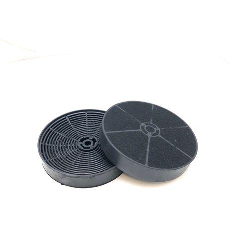 Ersatzfilter für AMICA KF 17193 Aktivkohlefilter 2 Stück Geruchsfilter