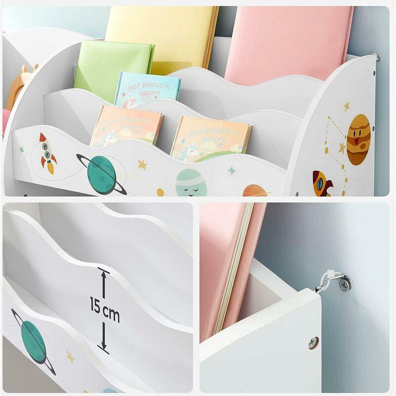 luptă Gradina zoologica noaptea Neajutorare etagere de rangement pour jouet  amazon - daveschindele.com