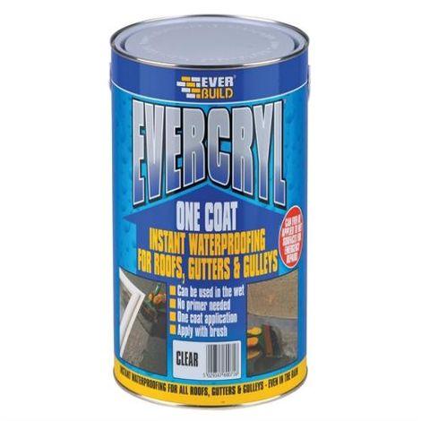 Evercryl One Coat Paints
