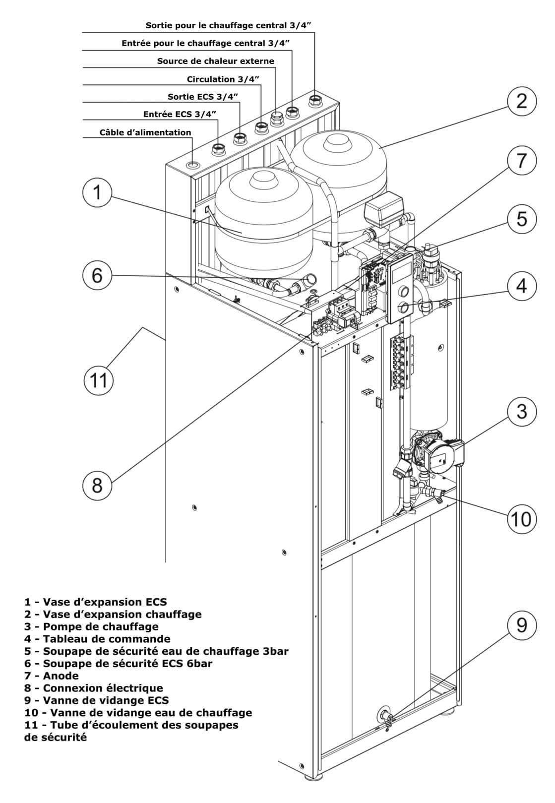 Composition de la chaudière électrique Kospel EKD.M3