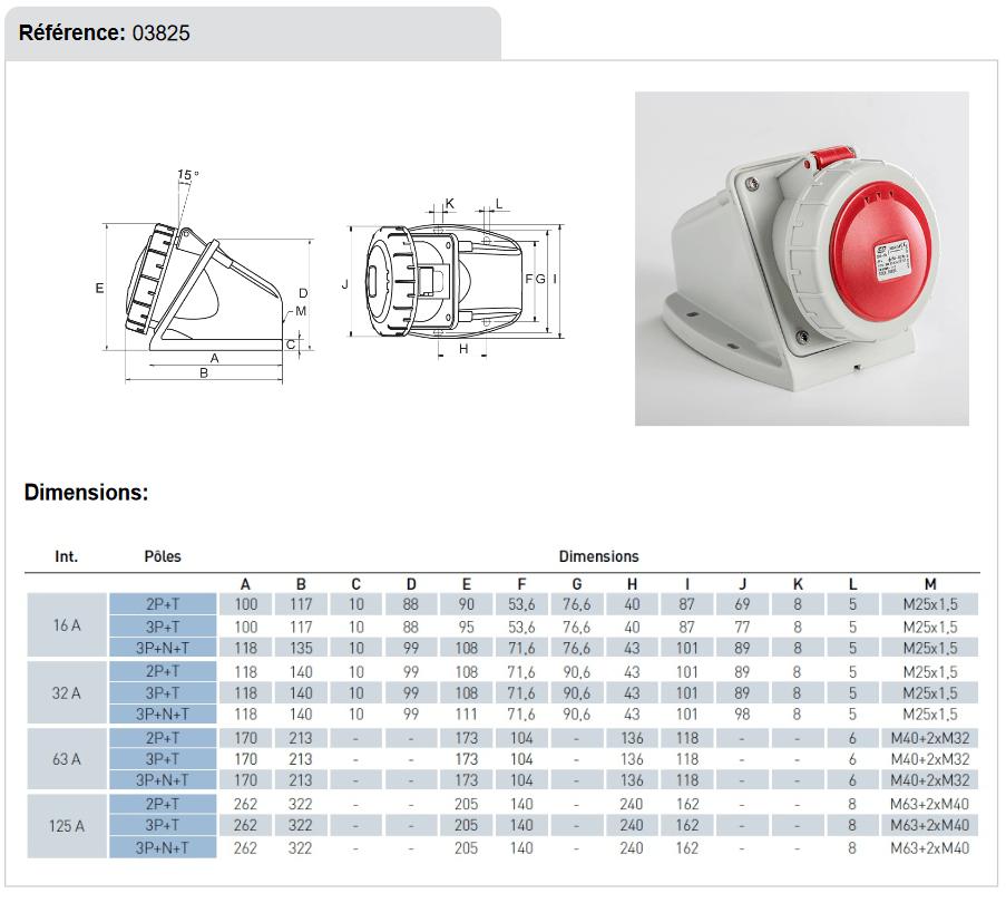 dimensions Socle de prise murale triphase 32A - 380V - IP67