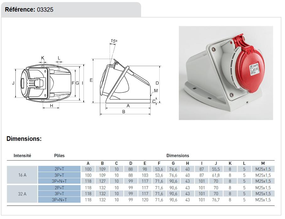 dimensions Socle de prise murale triphase 32A - 380V - IP44