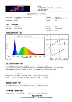 JND-76550 informe espectral