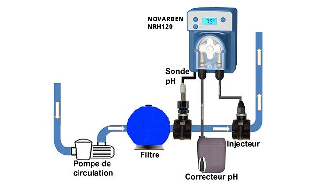 NOVARDEN NRH120 by Avady circuit installation