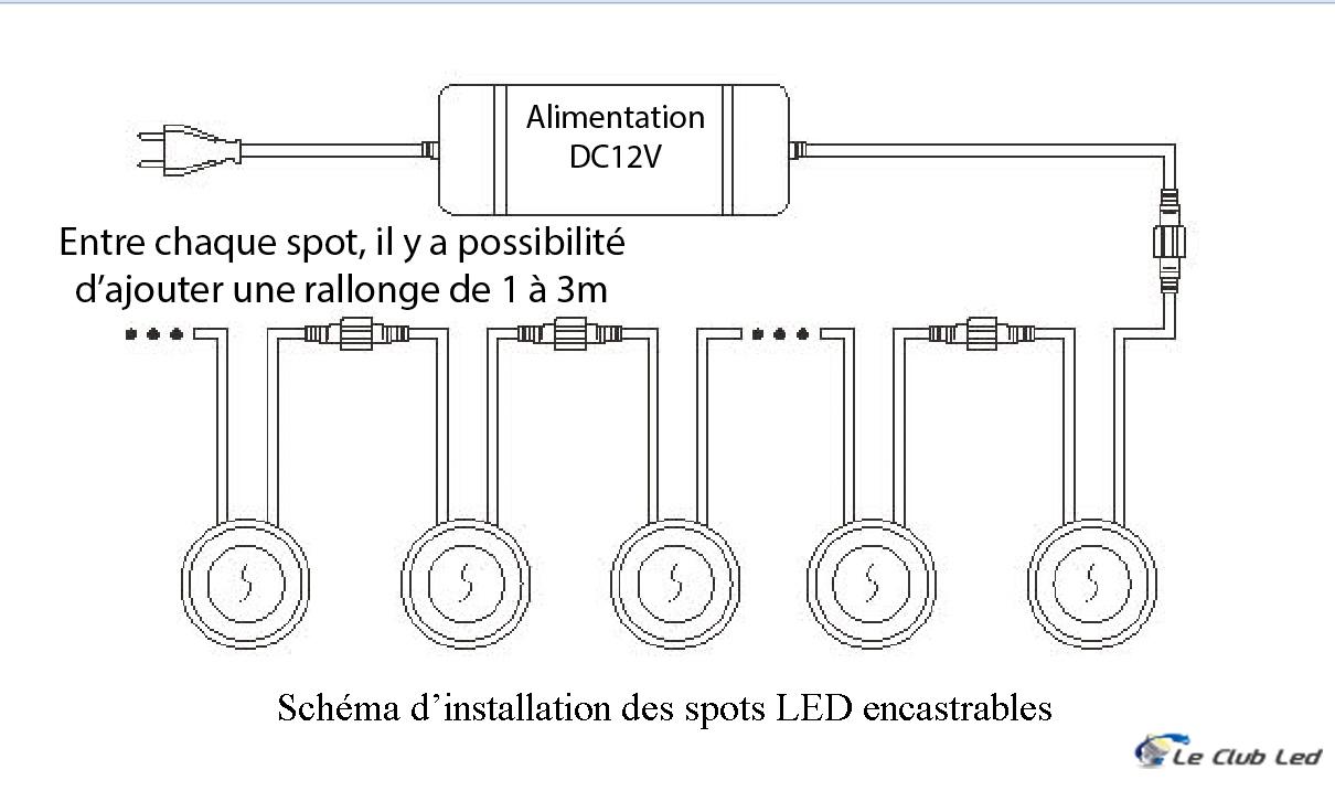 Schéma d'encastrement de spot LED sol