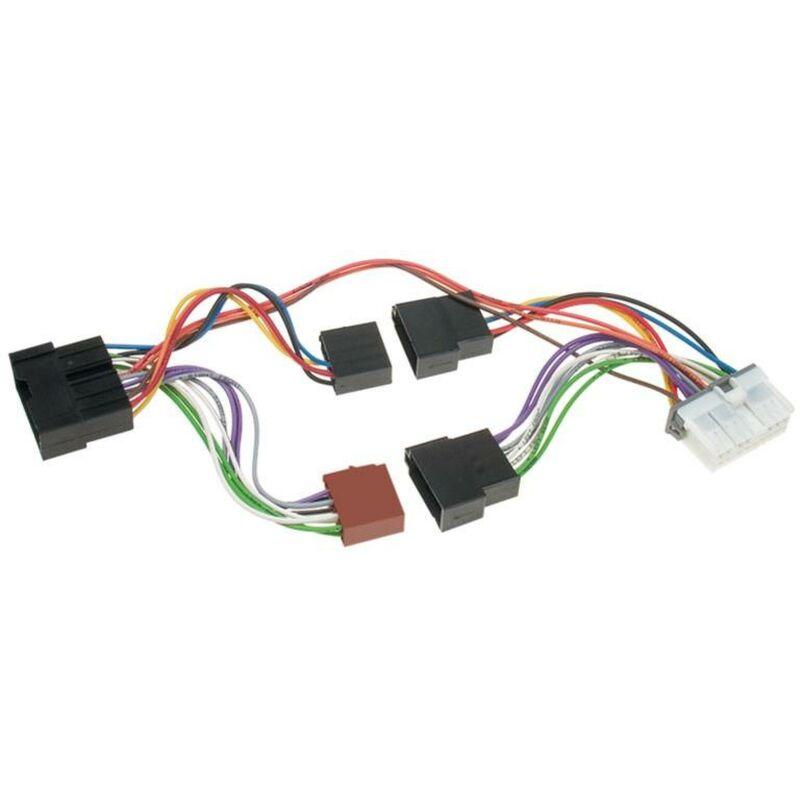 Faisceau kML compatible avec Honda Citroen Mitsubishi Peugeot