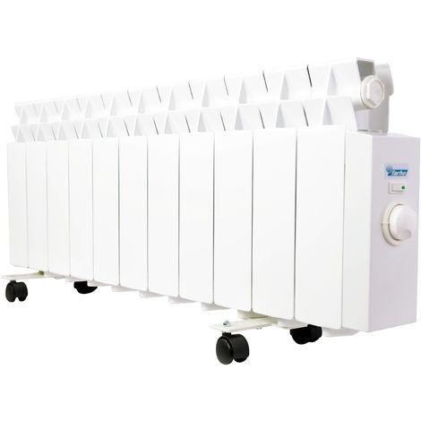 Farho Radiador Eléctrico Bajo Consumo Portátil LPR 825W (11)