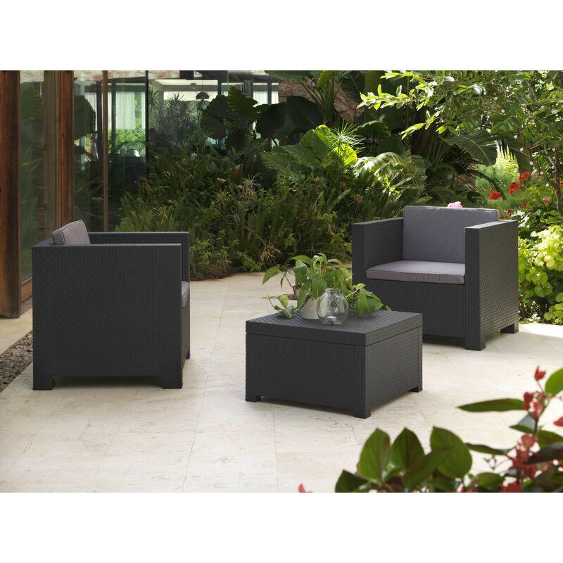 Figari - Salon bas de jardin 2 places - en résine tressée injectée - noir avec coussins gris Couleur - Noir - Noir / Gris