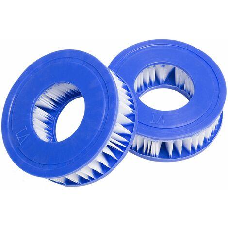 Filter für Whirlpool-Badewanne