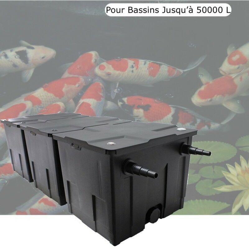 Filtre De Bassins De Jardin Et Etangs jusqu'à 50000 Litres - LE POISSON QUI JARDINE