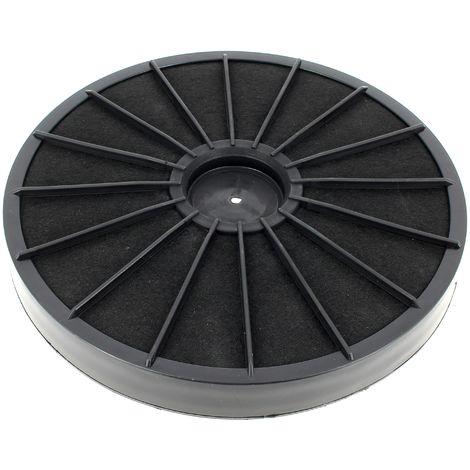 Hotte aspirante charbon Filtre à charbon 481281718525 Bluesky Faure Arthur Martin