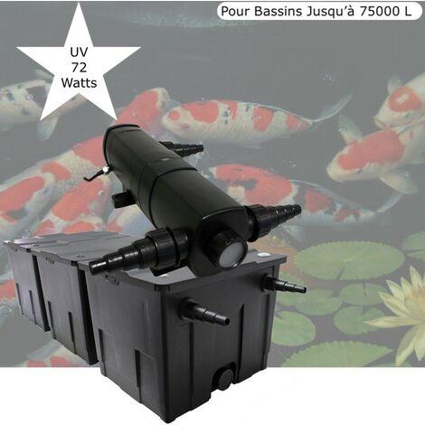 Filtre + UV Stérilisateur 72W, Pour Bassin De Jardin Jusqu'à 75000L