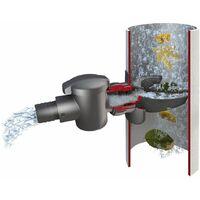 Garantia Collecteur filtrant Speedy - 503040