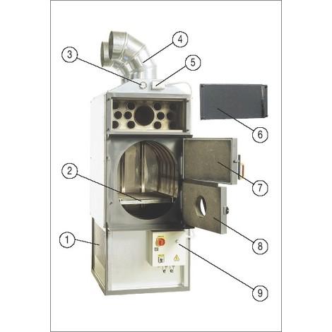 Générateur d'air chaud F55 sans ventilateur