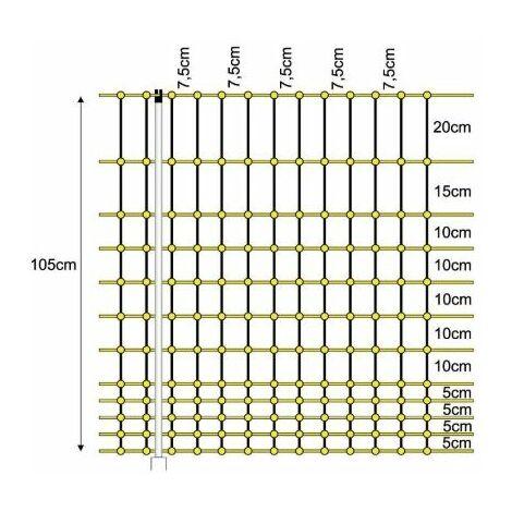 Grillage électrique pour oiseaux 1,05 x 1,05m - berger électrique