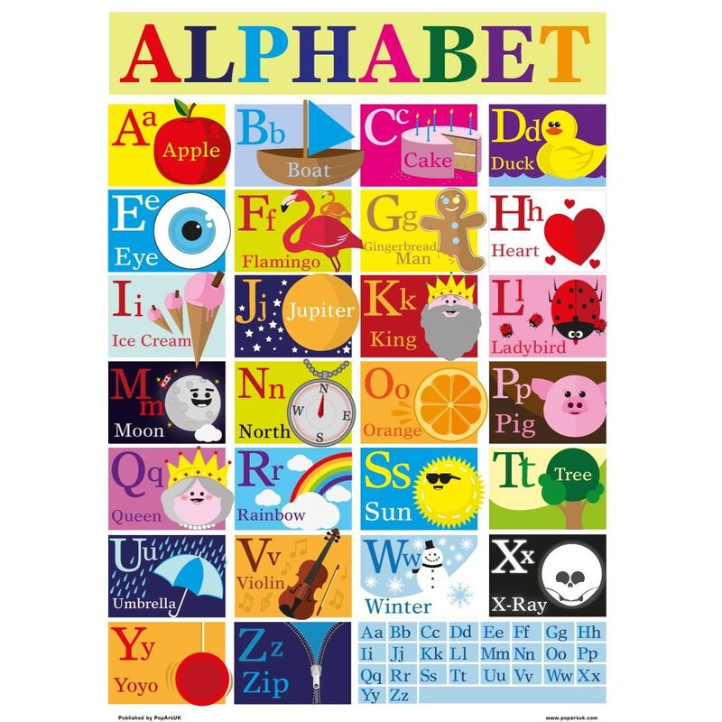 Image of Alphabet Poster (One Size) (Multicoloured) - Grindstore