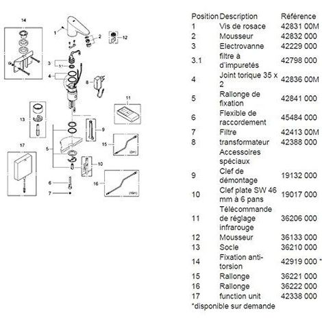 GROHE Robinet infrarouge lavabo Europlus E 36016001 Import Allemagne