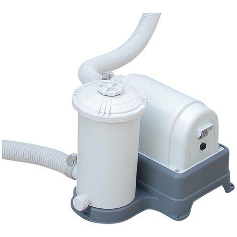 Groupe filtration à cartouche - 7.57m3/h