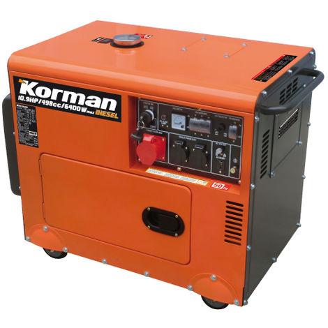 Grupo electrógeno diesel trifásico 6400W y 4200W