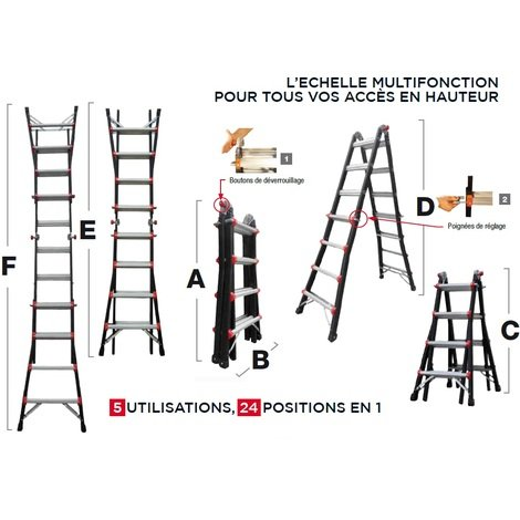 Helder Pro - Échelle multifonction (5 utilisations 24 positions en 1) 4x3 - JAGUAR 2