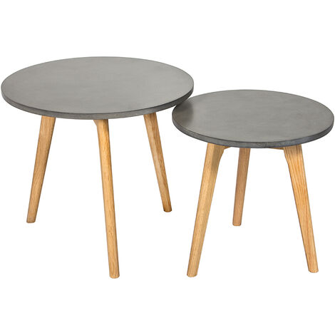 Herer Nest Of 2 Concrete Effect Tables