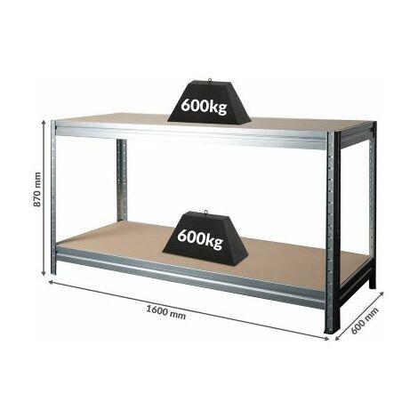 Höhenverstellbare Werkbank | HxBxT 870 x 1600 x 600 mm | Tiefe 60 cm | Traglast