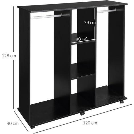 Dimensiones del vestidor