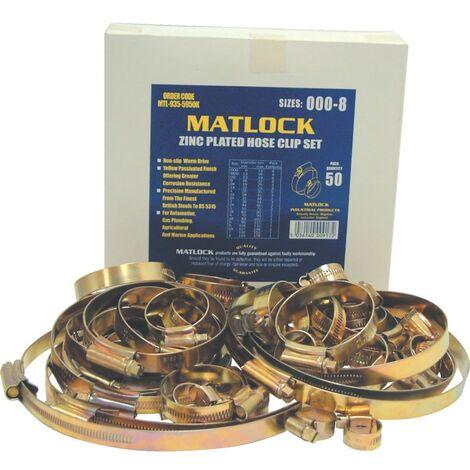 Hose Clips, Steel- Passivated Zinc Plated - Hose Clip Set - DIN 3017