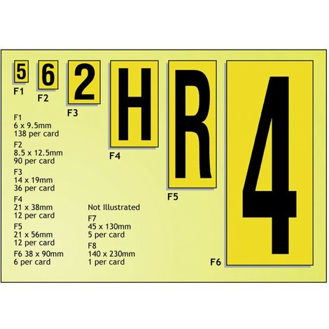 Identification Self-Adhesive Numbers & Letters