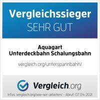 525 m² membrane de sous-couche, membrane de coffrage, membrane de toiture, membrane de sous-couche de toiture 130 g, 1,5 m de large