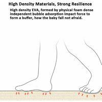 8 pièces tapis de mousse Eva tapis de sol souples carreaux de sol de gymnastique yoga exercice tapis de jeu imbriqué (blanc 30 * 30 cm)