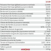 Pack Poêle à granules MARINA 14KW Etanche + Kit Conduit Ventouse (sortie façade) - Noir