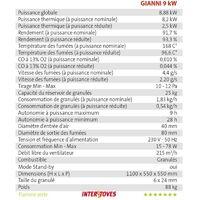 Pack Poêle à granules GIANNI 9KW Etanche + Kit Conduit Vertical 100/150 - Blanc