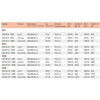 Radiateur chauffage central H2O DK22 Carré Blanc Cachemire 762W VALDEROMA 05090022