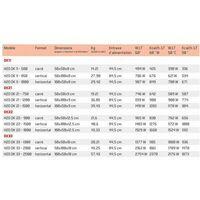 Radiateur chauffage central H2O DK33 Horizontal Blanc Cachemire 2176W VALDEROMA 05250033
