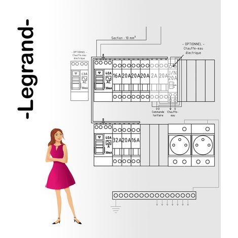Tableau electrique Pré Cablé Legrand jusqu'a 35 m2 (T1 / T1bis)